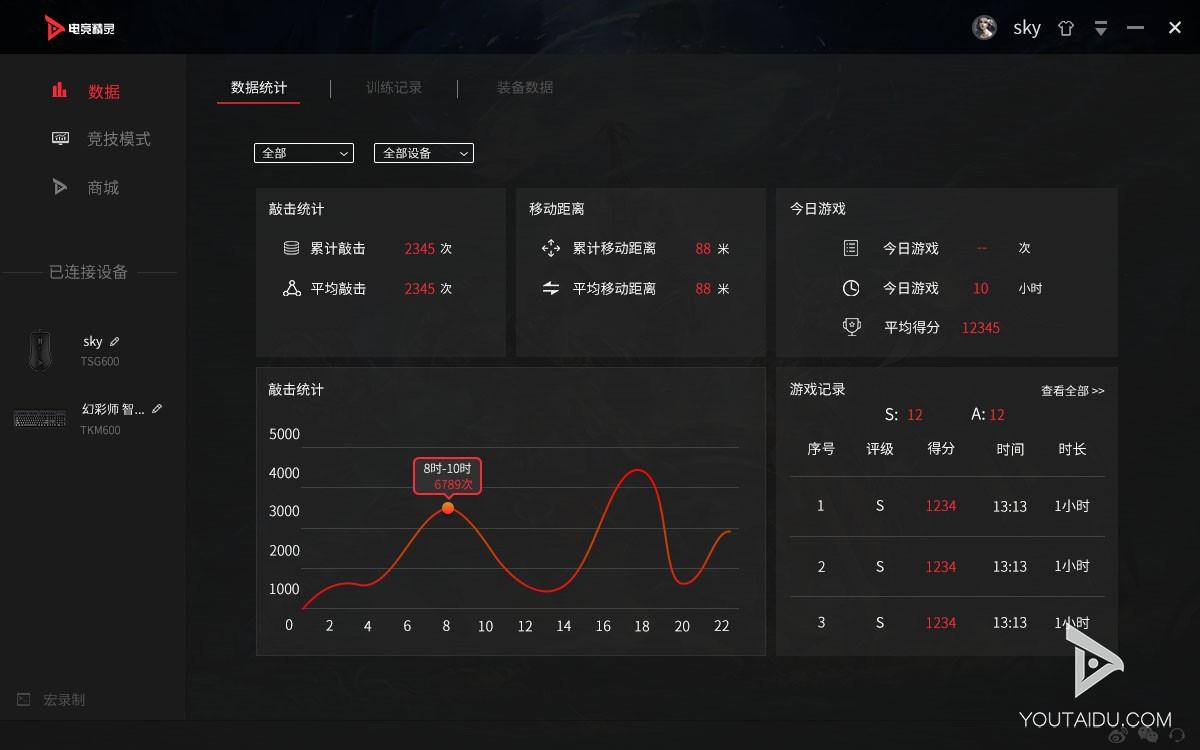 数据-数据统计.jpg